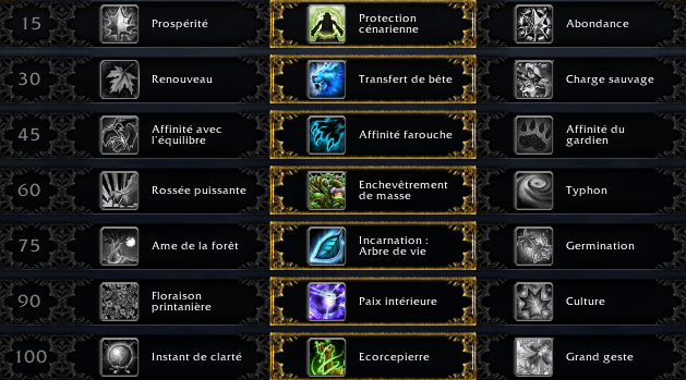 arbre_talents_legion_druide_restauration